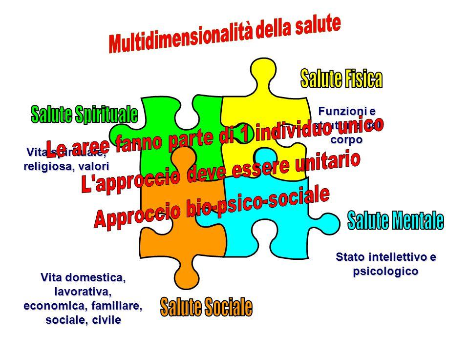 Le aree fanno parte di 1 individuo unico