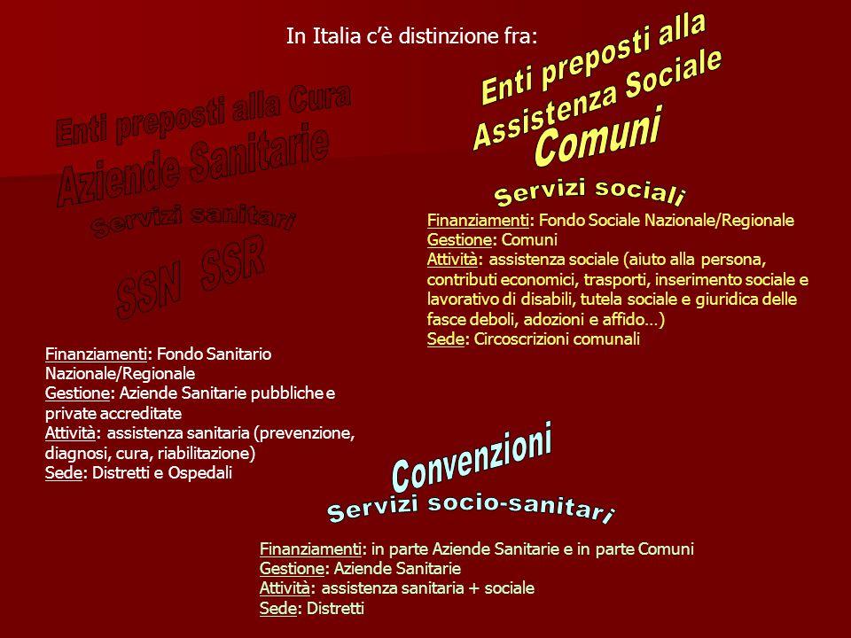 Comuni Aziende Sanitarie SSN SSR Enti preposti alla Assistenza Sociale