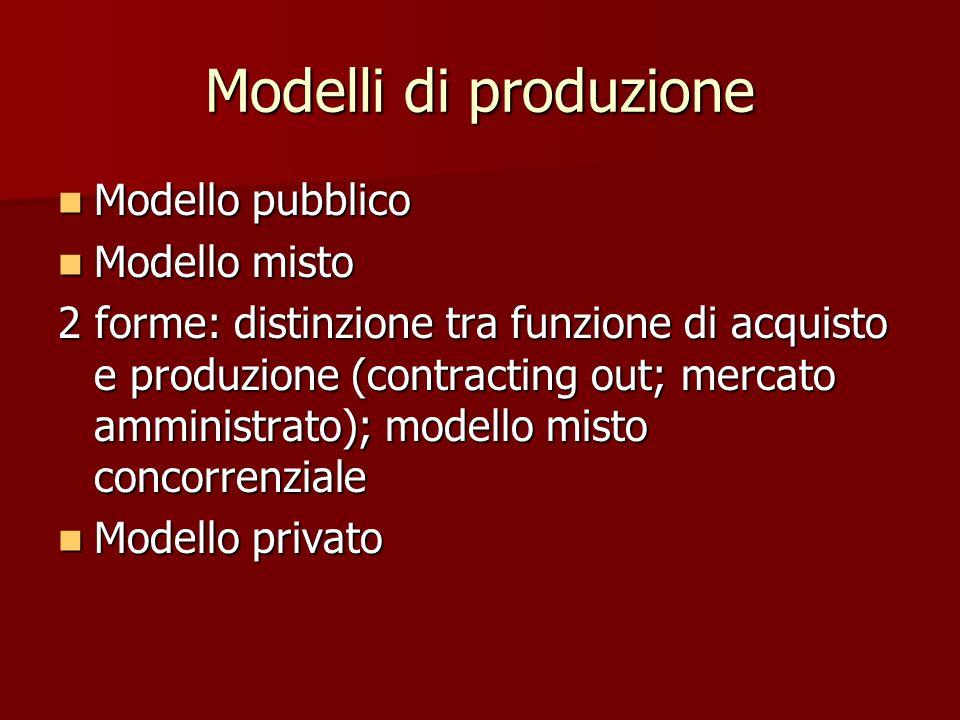 Modelli di produzione Modello pubblico Modello misto