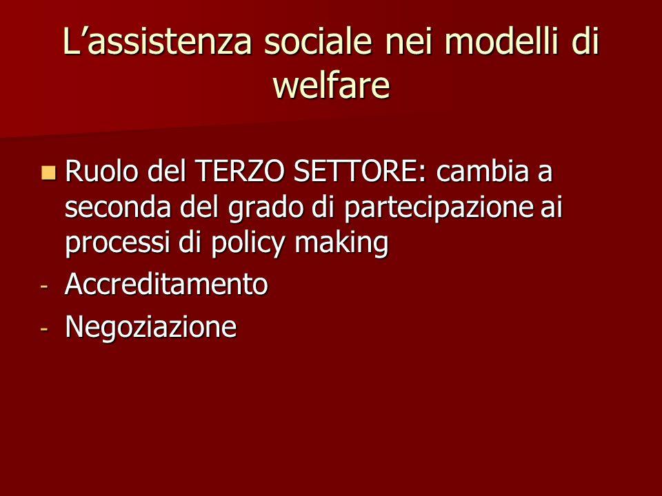 L'assistenza sociale nei modelli di welfare