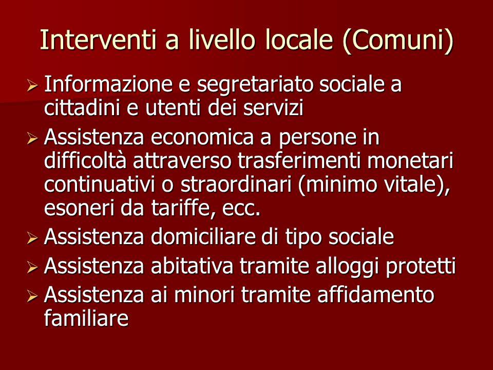 Interventi a livello locale (Comuni)