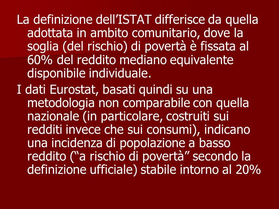 La definizione dell'ISTAT differisce da quella adottata in ambito comunitario, dove la soglia (del rischio) di povertà è fissata al 60% del reddito mediano equivalente disponibile individuale.