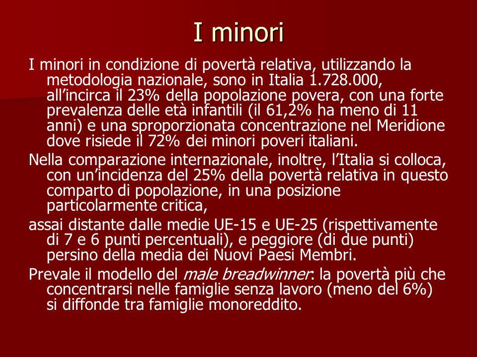 I minori