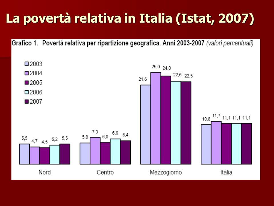 La povertà relativa in Italia (Istat, 2007)