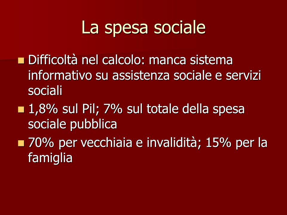 La spesa sociale Difficoltà nel calcolo: manca sistema informativo su assistenza sociale e servizi sociali.