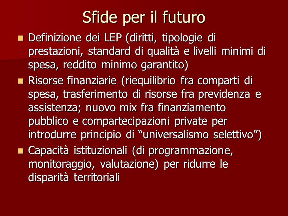 Sfide per il futuro Definizione dei LEP (diritti, tipologie di prestazioni, standard di qualità e livelli minimi di spesa, reddito minimo garantito)