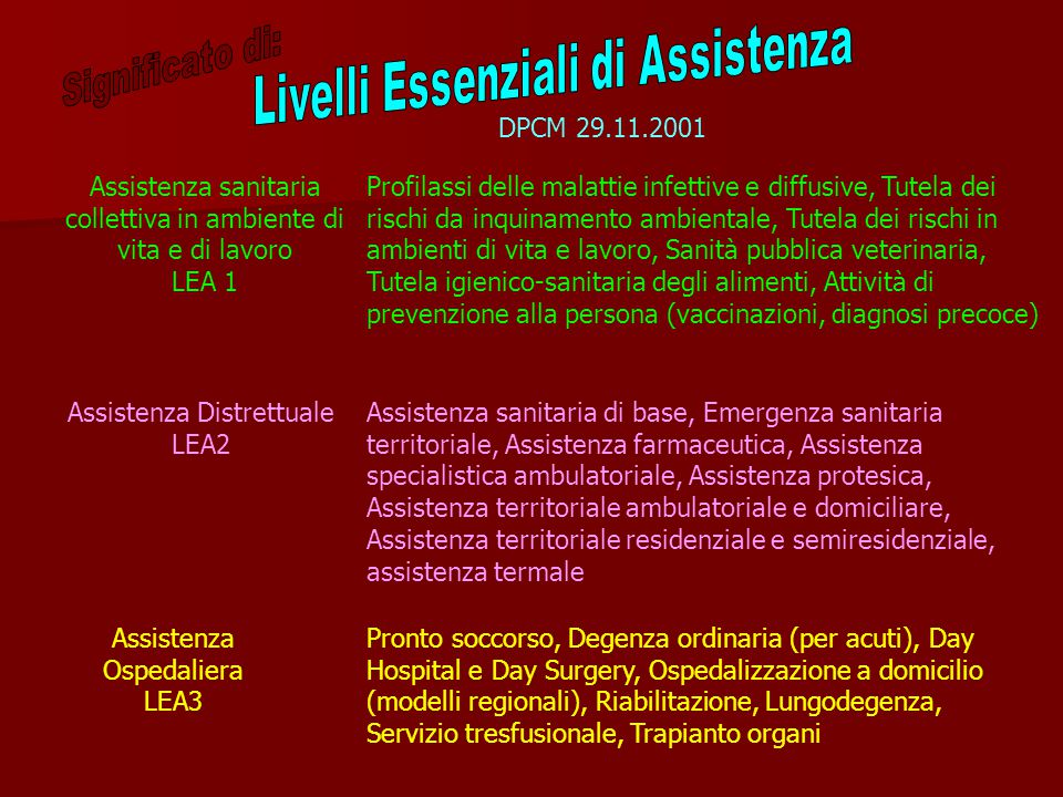 Livelli Essenziali di Assistenza