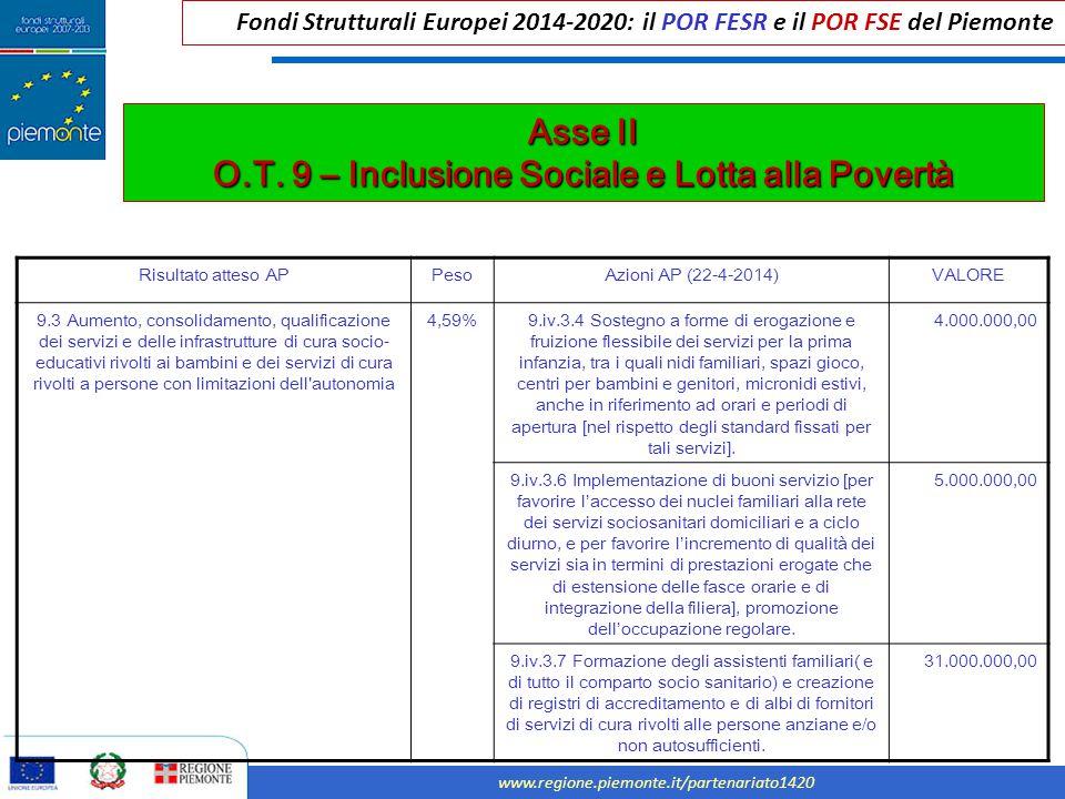Asse II O.T. 9 – Inclusione Sociale e Lotta alla Povertà
