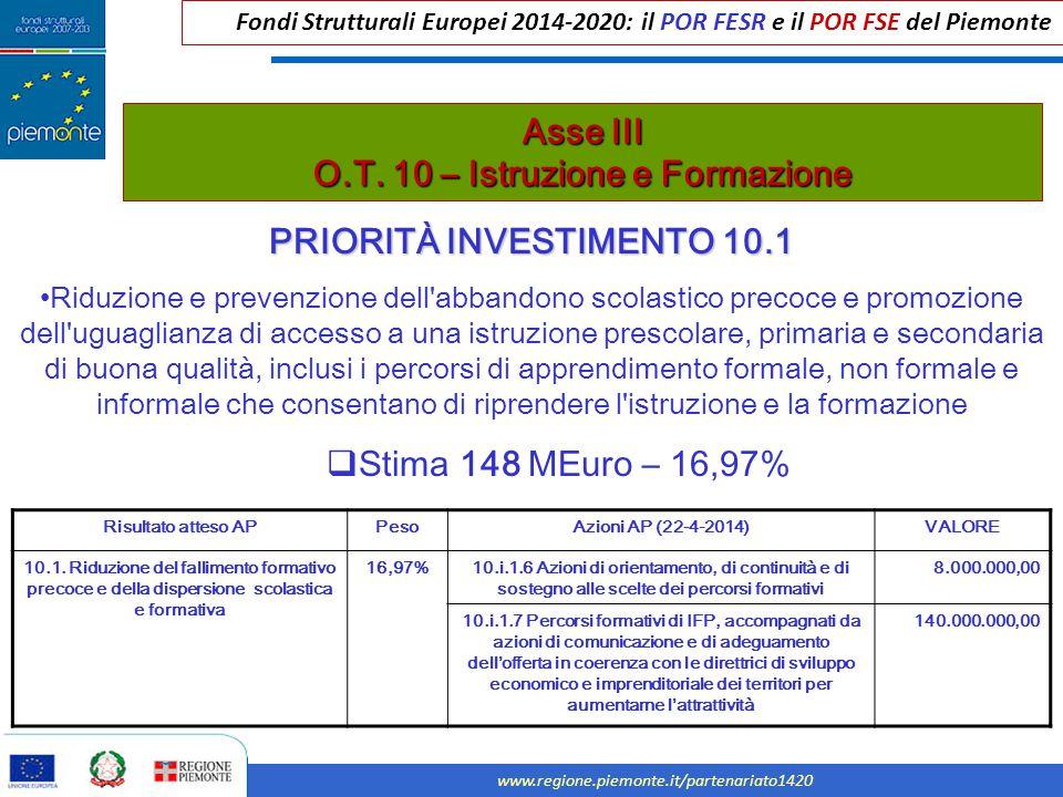 PRIORITÀ INVESTIMENTO 10.1