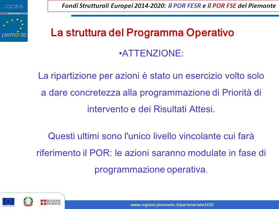 La struttura del Programma Operativo