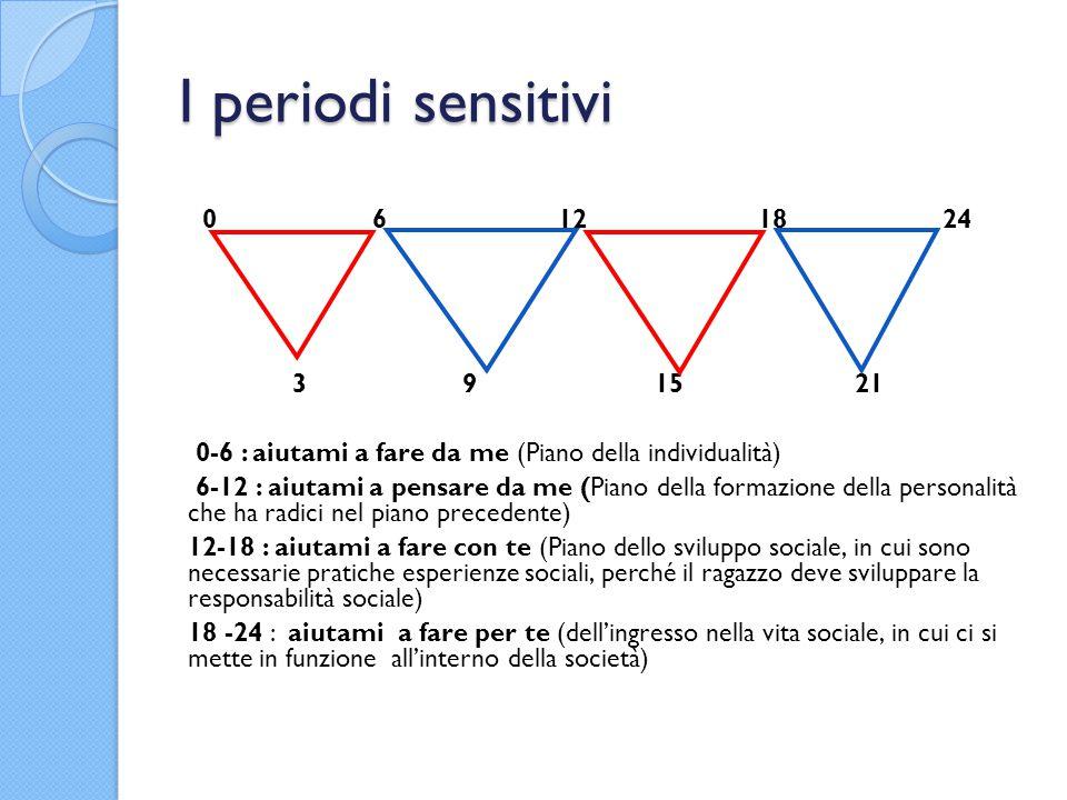 I periodi sensitivi