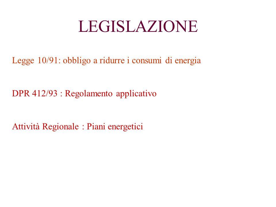 LEGISLAZIONE Legge 10/91: obbligo a ridurre i consumi di energia