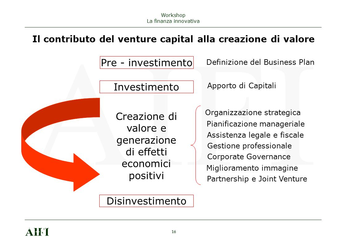 Il contributo del venture capital alla creazione di valore