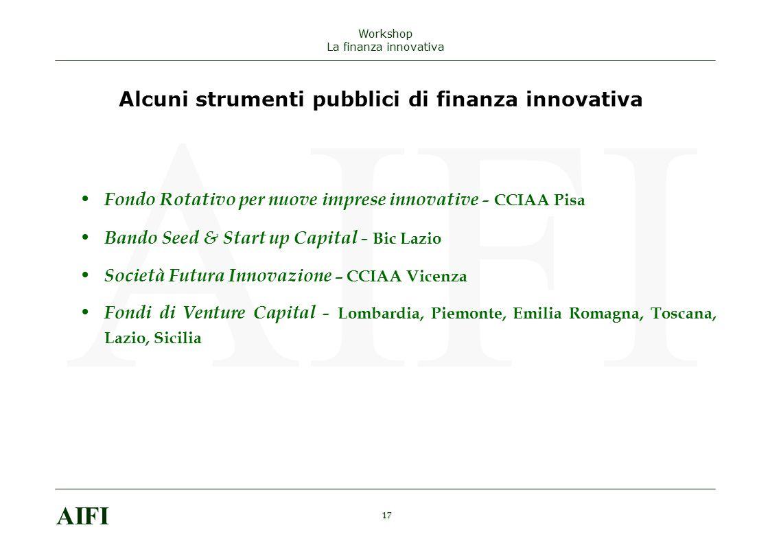Alcuni strumenti pubblici di finanza innovativa
