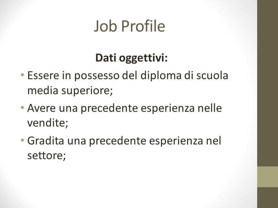Job Profile Dati oggettivi: