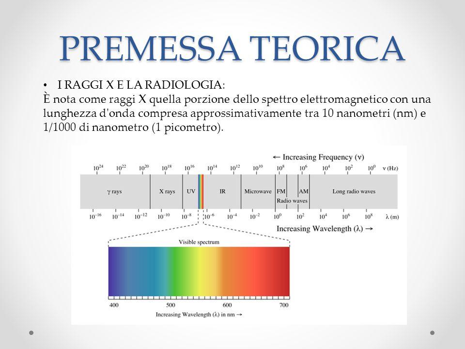PREMESSA TEORICA I RAGGI X E LA RADIOLOGIA: