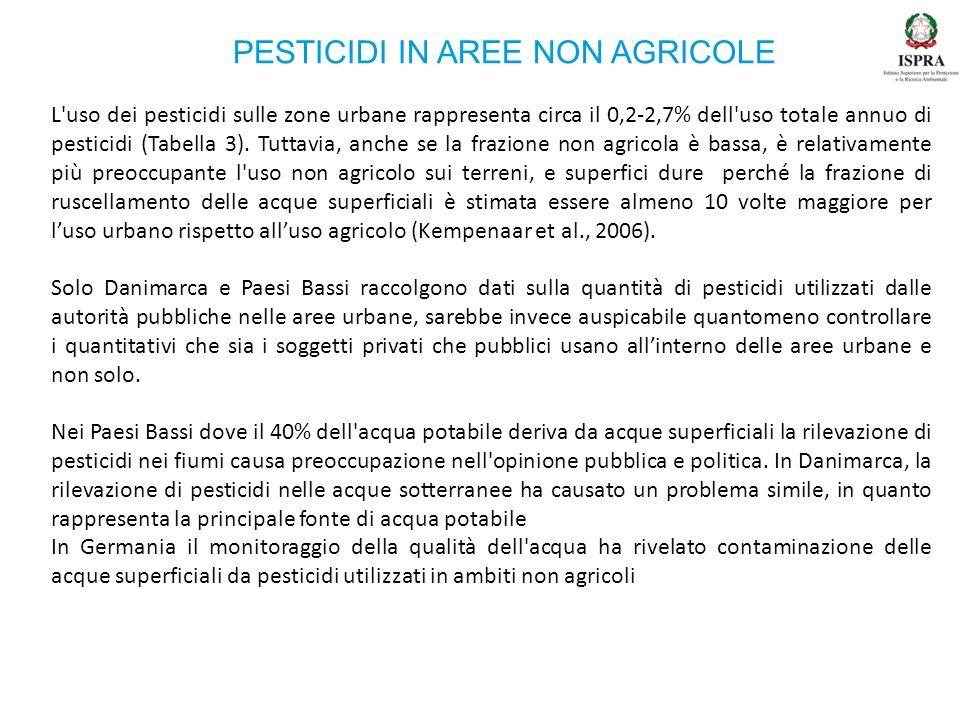 PESTICIDI IN AREE NON AGRICOLE