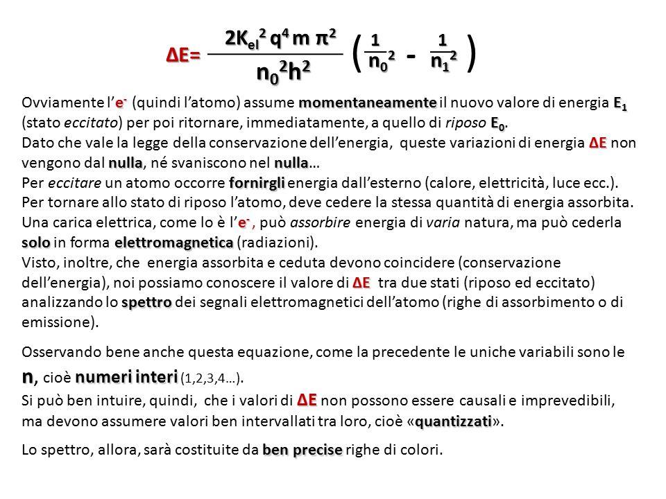 2Kel2 q4 m π2 n02h2. n02. n12. 1 1. - ( ) ΔE=
