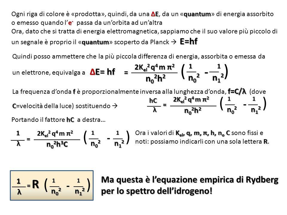 Ogni riga di colore è «prodotta», quindi, da una ΔE, da un «quantum» di energia assorbito o emesso quando l'e- passa da un'orbita ad un'altra