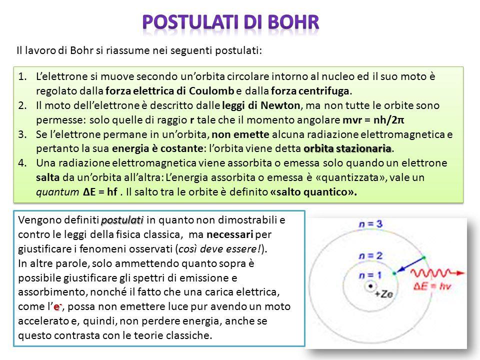 Postulati di Bohr Il lavoro di Bohr si riassume nei seguenti postulati: