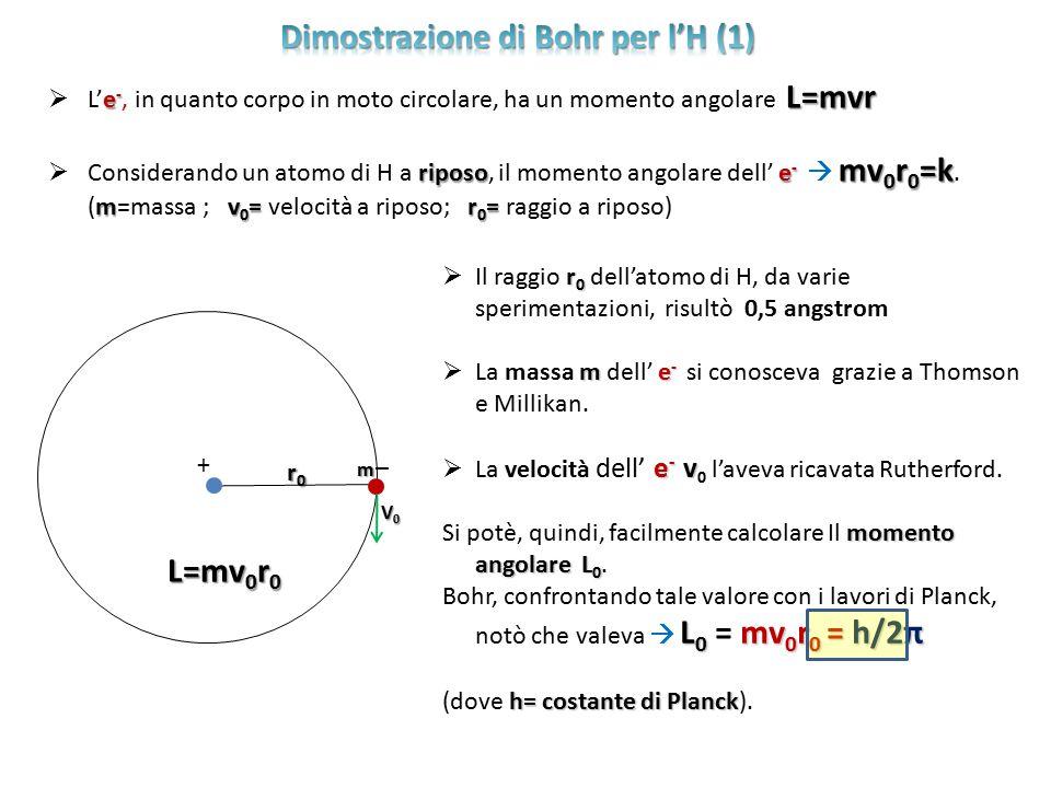 Dimostrazione di Bohr per l'H (1)