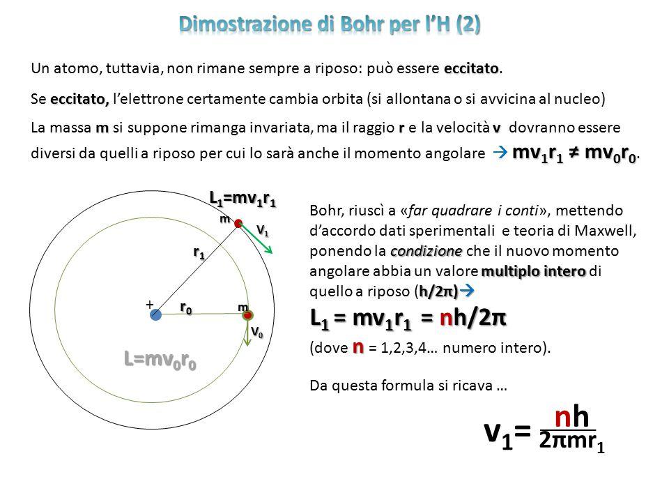 Dimostrazione di Bohr per l'H (2)