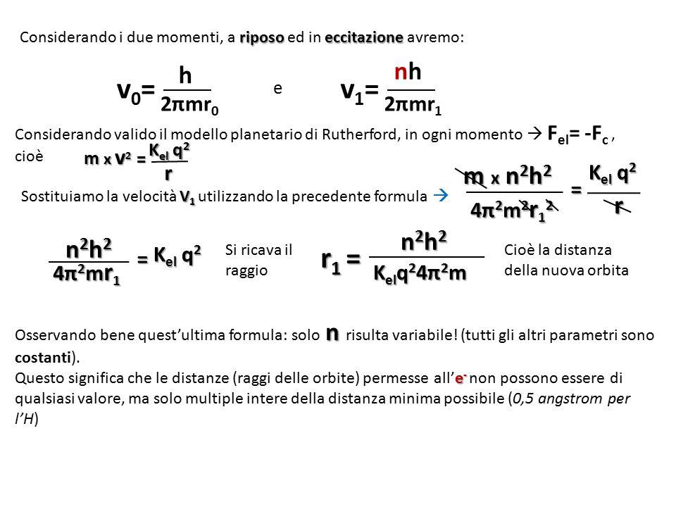 v0= v1= r1 = nh h m x n2h2 r n2h2 n2h2 2πmr0 2πmr1 r Kel q2 = 4π2m2r12
