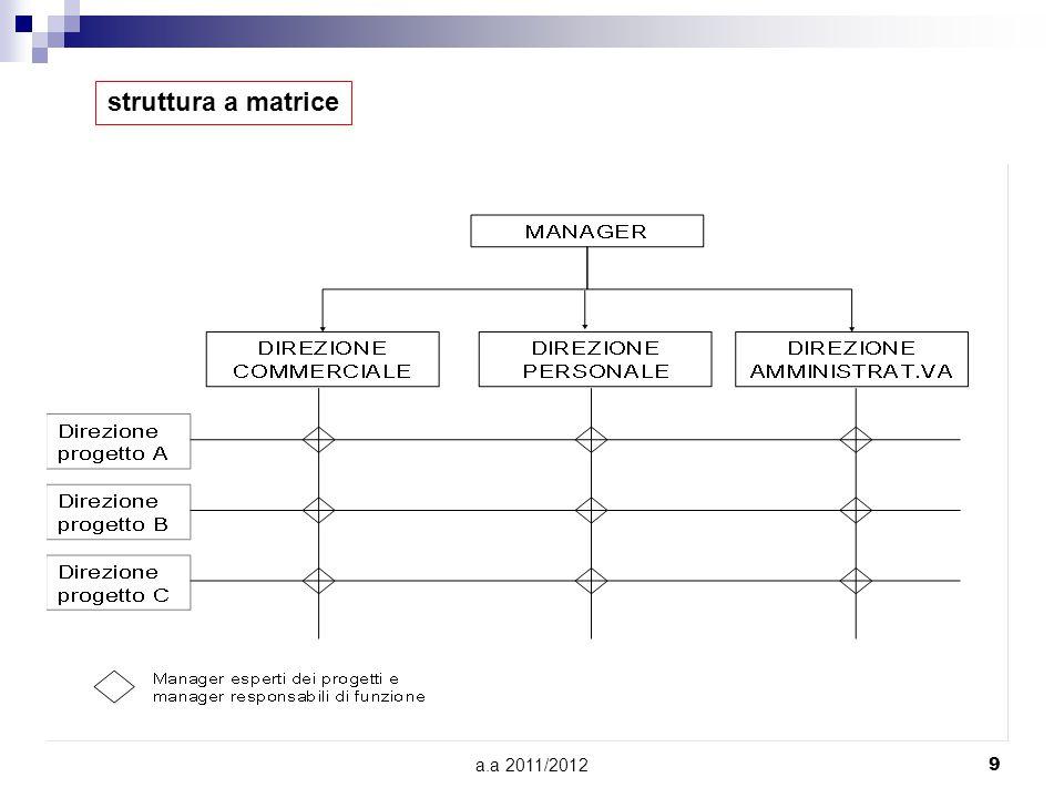 struttura a matrice a.a 2011/2012