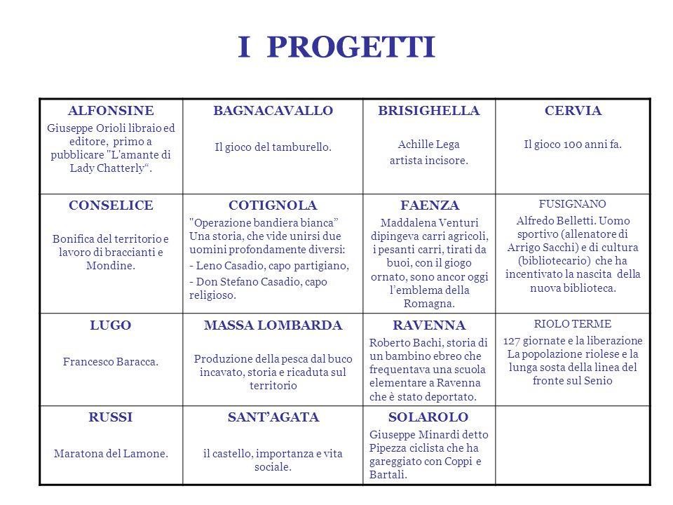 I PROGETTI ALFONSINE BAGNACAVALLO BRISIGHELLA CERVIA CONSELICE