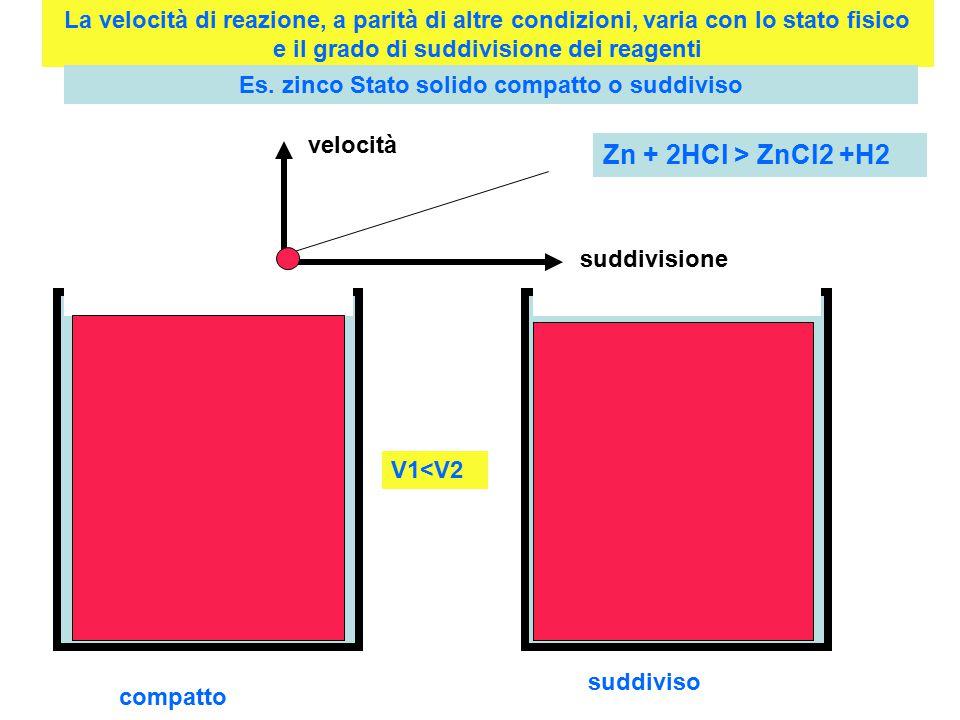 Es. zinco Stato solido compatto o suddiviso