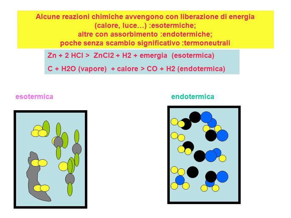 Alcune reazioni chimiche avvengono con liberazione di energia (calore, luce…) :esotermiche; altre con assorbimento :endotermiche; poche senza scambio significativo :termoneutrali