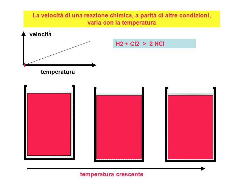 La velocità di una reazione chimica, a parità di altre condizioni, varia con la temperatura