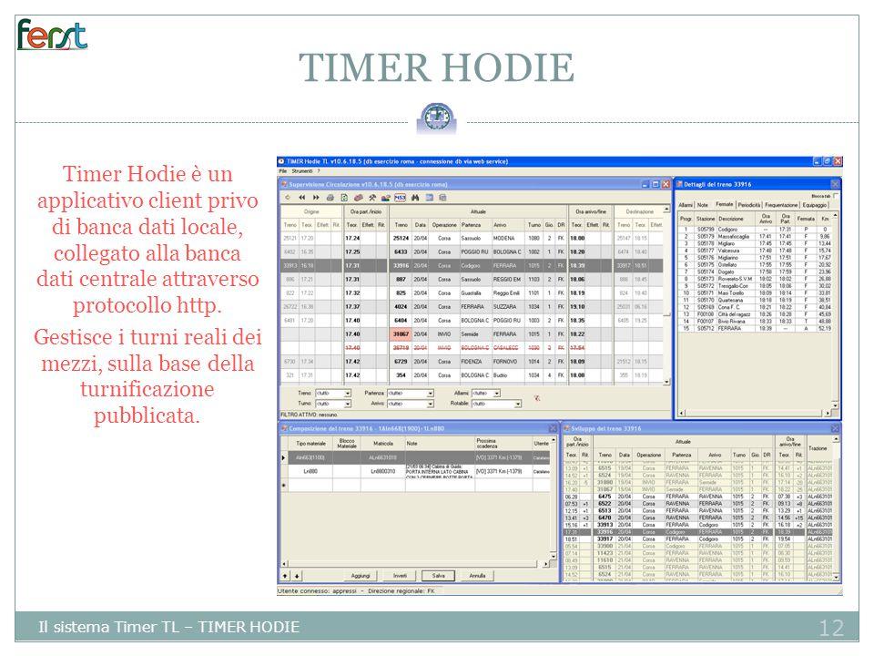 TIMER HODIE Timer Hodie è un applicativo client privo di banca dati locale, collegato alla banca dati centrale attraverso protocollo http.