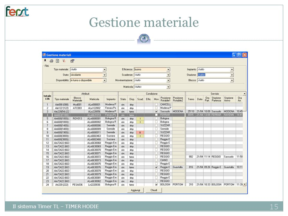 Gestione materiale Il sistema Timer TL – TIMER HODIE
