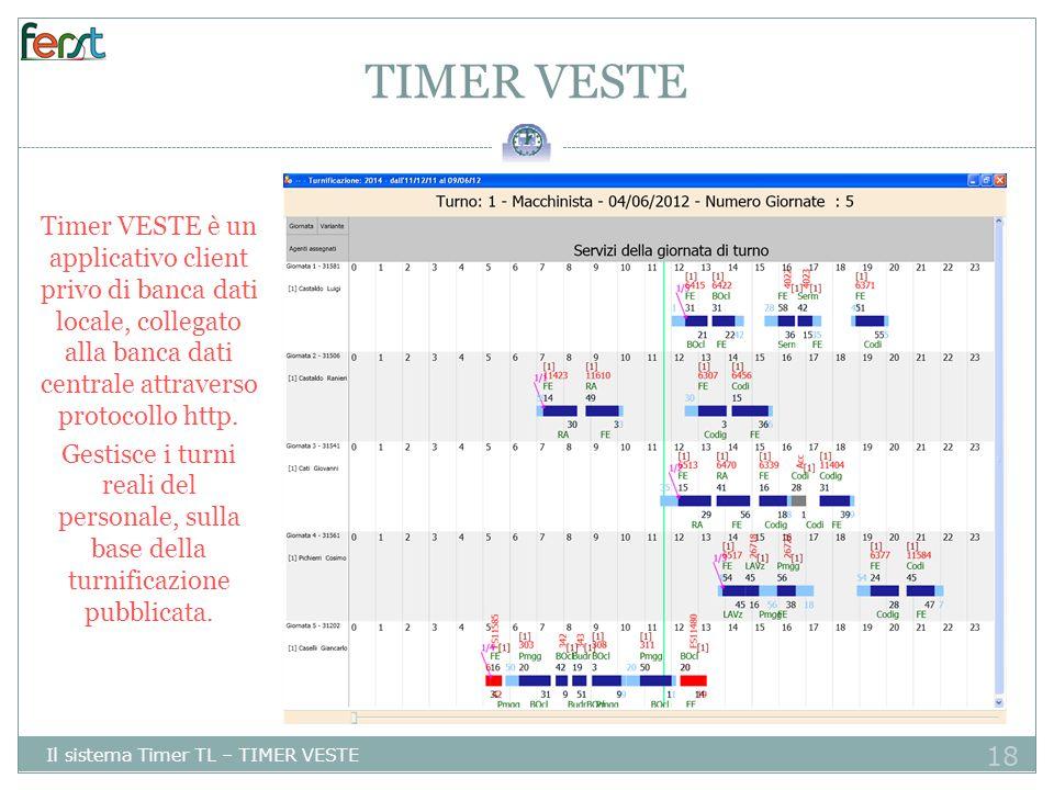 TIMER VESTE Timer VESTE è un applicativo client privo di banca dati locale, collegato alla banca dati centrale attraverso protocollo http.