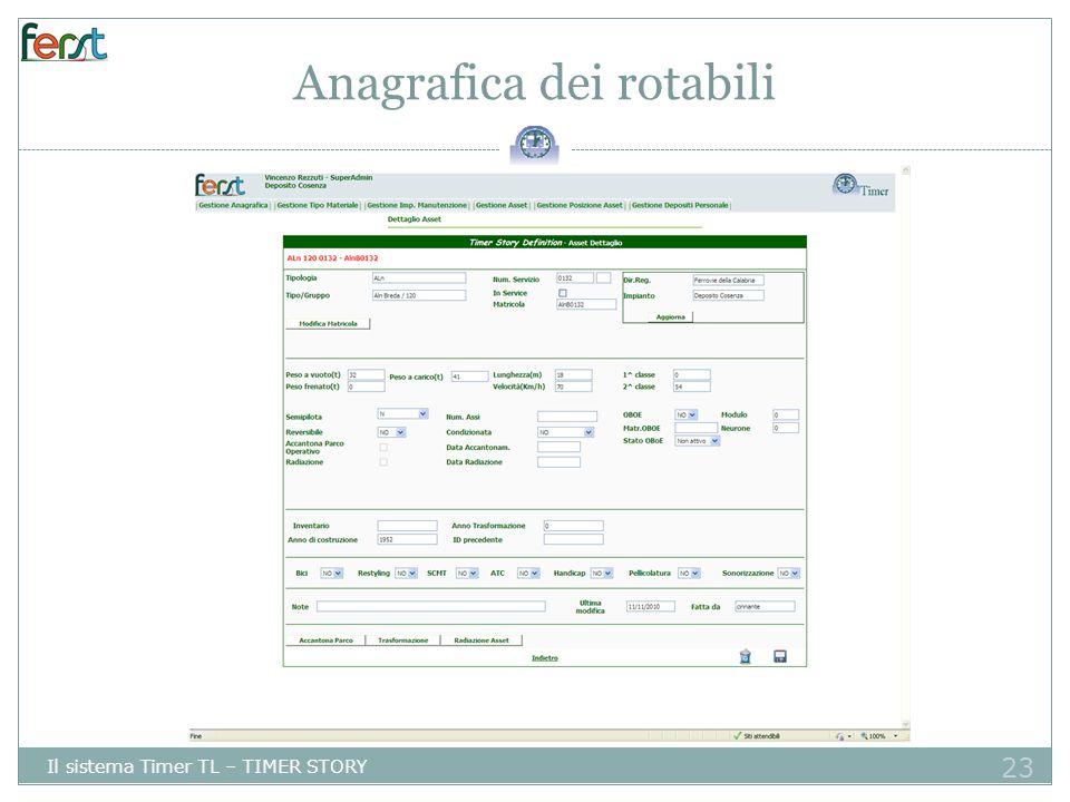 Anagrafica dei rotabili