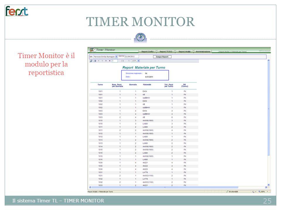 Timer Monitor è il modulo per la reportistica