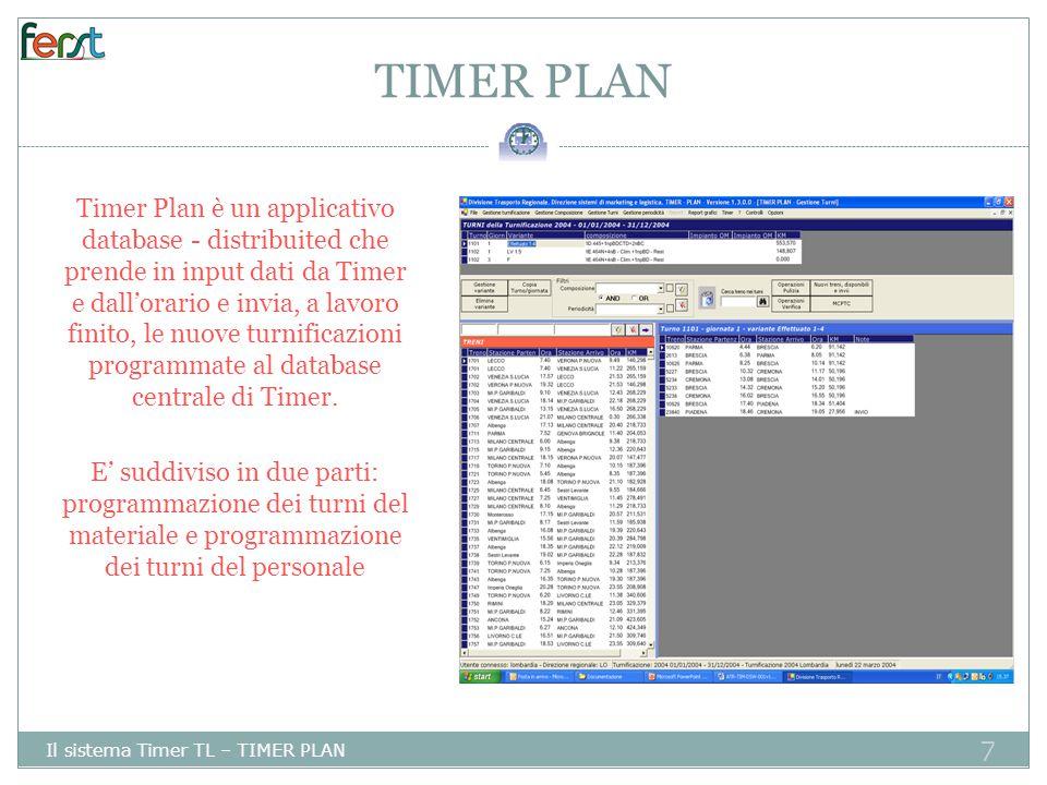 TIMER PLAN