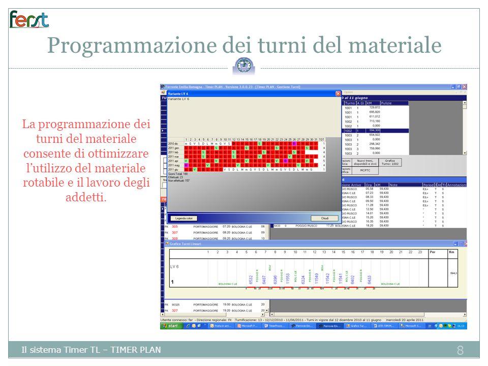 Programmazione dei turni del materiale