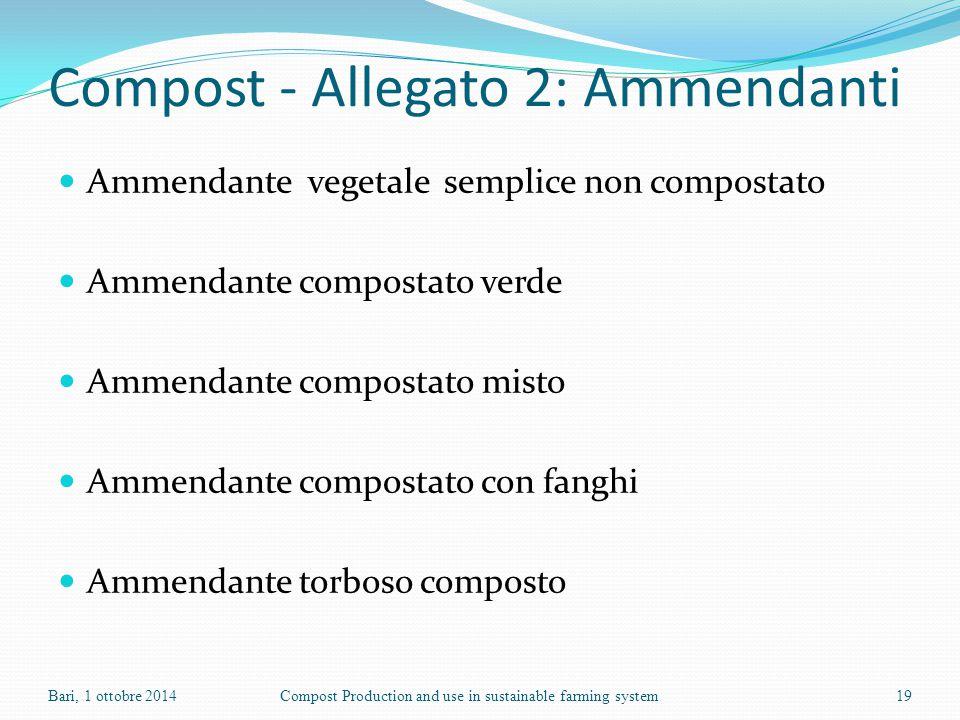 Compost - Allegato 2: Ammendanti