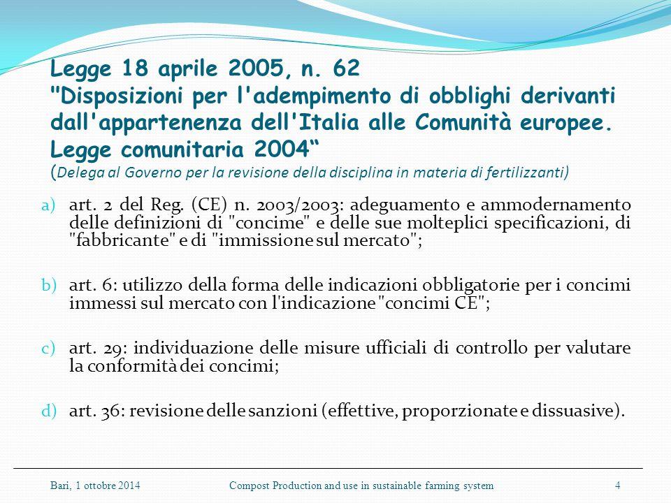 Legge 18 aprile 2005, n. 62 Disposizioni per l adempimento di obblighi derivanti dall appartenenza dell Italia alle Comunità europee. Legge comunitaria 2004 (Delega al Governo per la revisione della disciplina in materia di fertilizzanti)