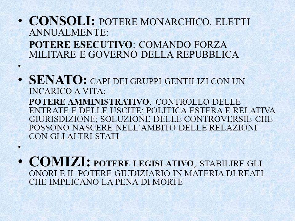 CONSOLI: POTERE MONARCHICO. ELETTI ANNUALMENTE: