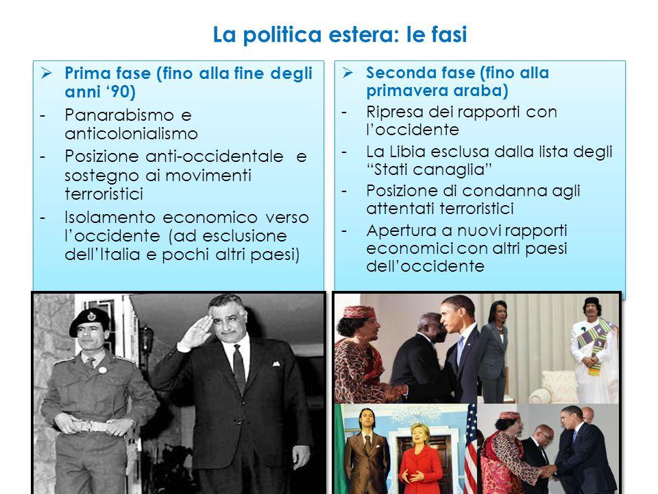La politica estera: le fasi