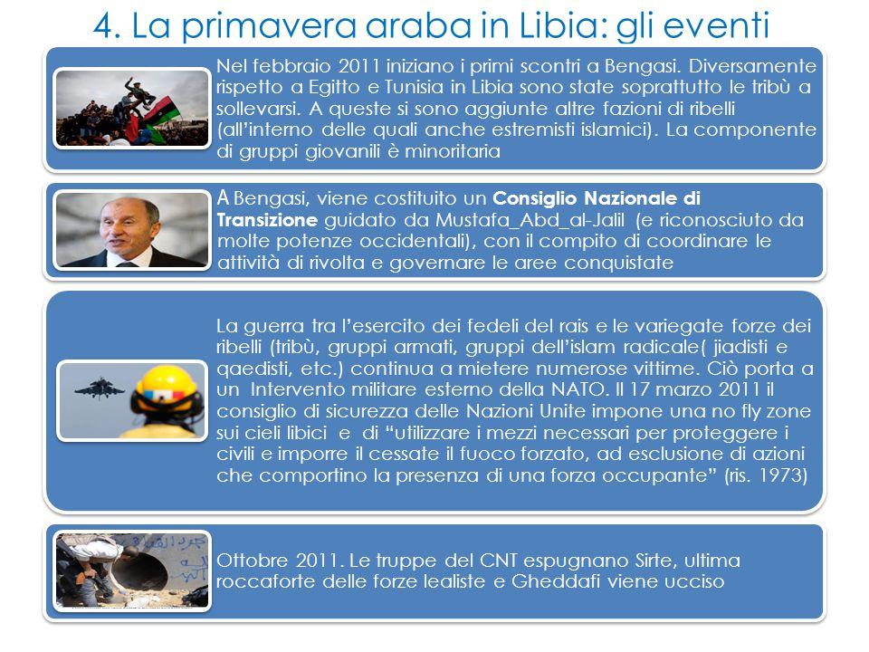 4. La primavera araba in Libia: gli eventi