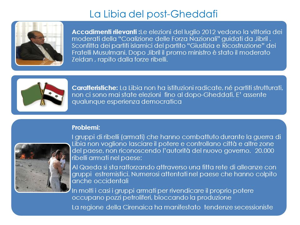 La Libia del post-Gheddafi