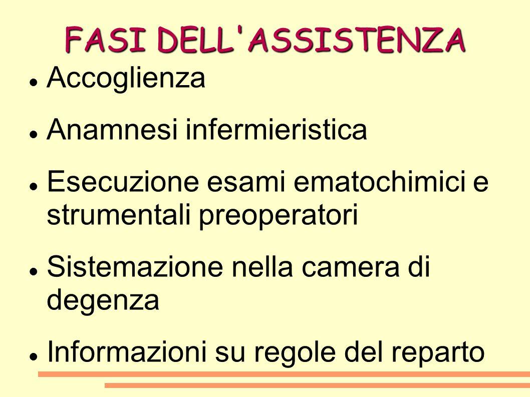 FASI DELL ASSISTENZA Accoglienza Anamnesi infermieristica