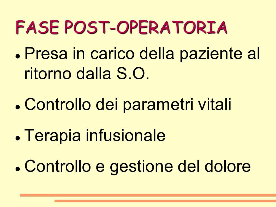 FASE POST-OPERATORIA Presa in carico della paziente al ritorno dalla S.O. Controllo dei parametri vitali.