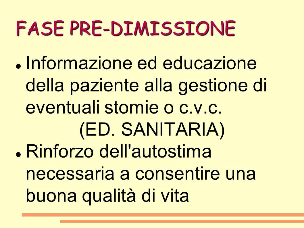 FASE PRE-DIMISSIONE Informazione ed educazione della paziente alla gestione di eventuali stomie o c.v.c.