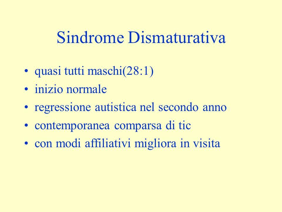 Sindrome Dismaturativa