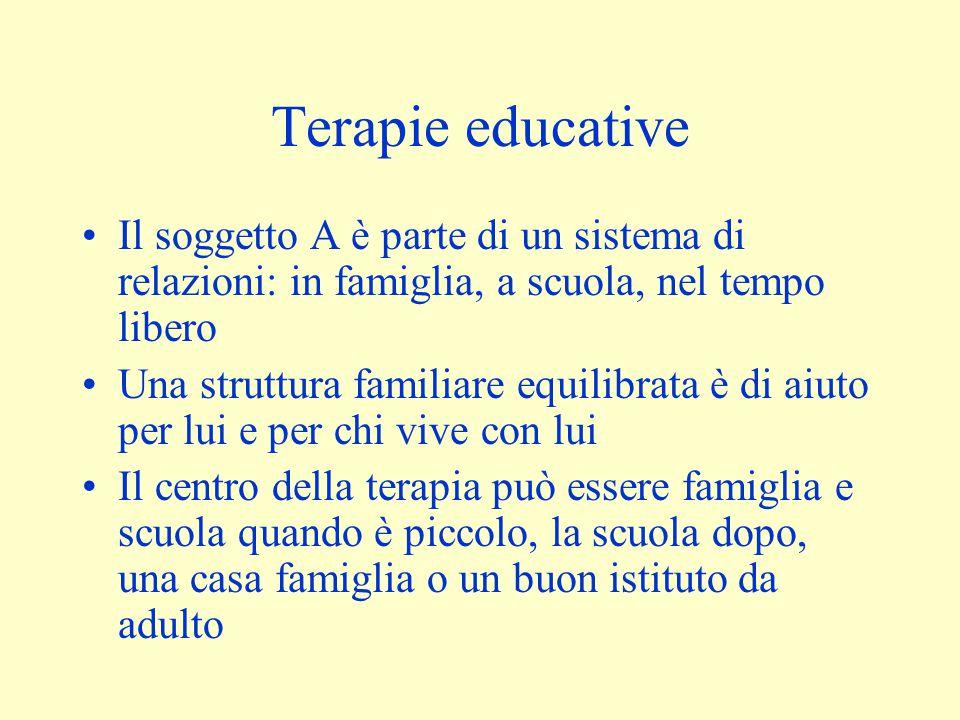 Terapie educative Il soggetto A è parte di un sistema di relazioni: in famiglia, a scuola, nel tempo libero.